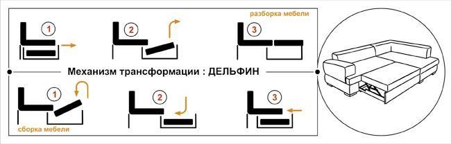 Механизм дивана дельфин своими руками фото 292